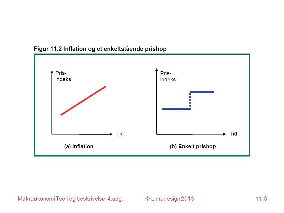 Makroøkonomi Teori og beskrivelse 4.udg. © Limedesign 201311-3