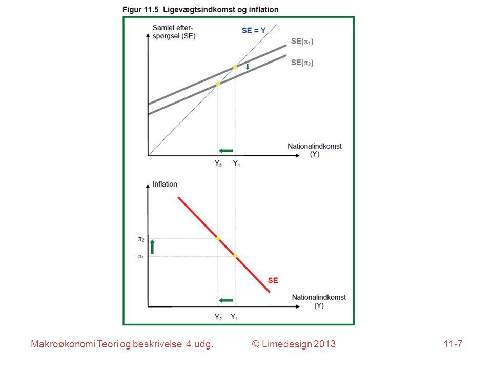Makroøkonomi Teori og beskrivelse 4.udg. © Limedesign 201311-7