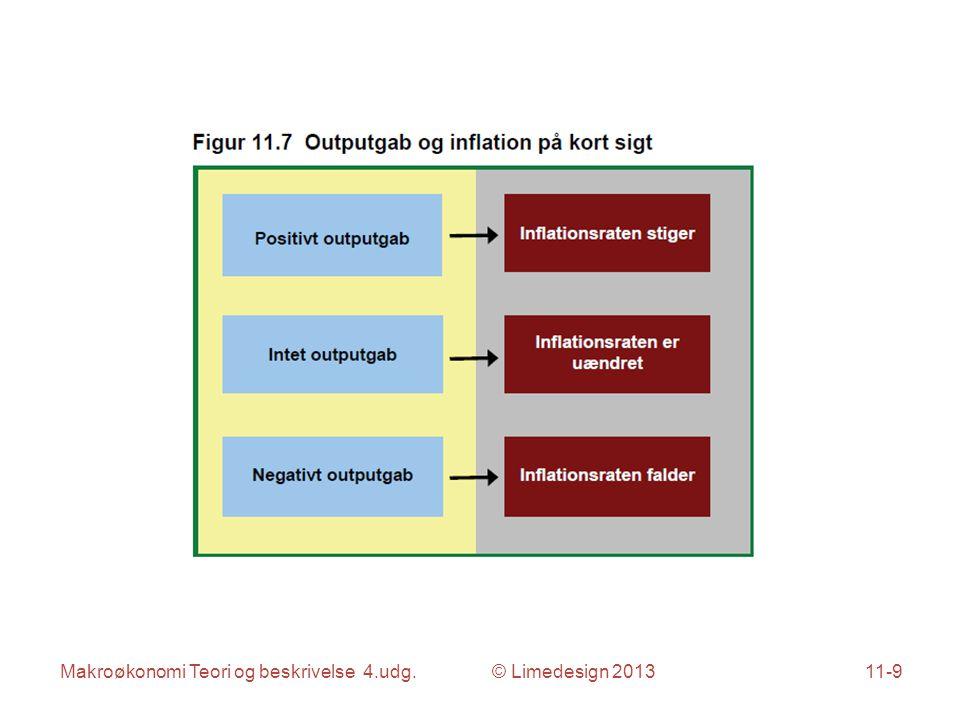Makroøkonomi Teori og beskrivelse 4.udg. © Limedesign 201311-9