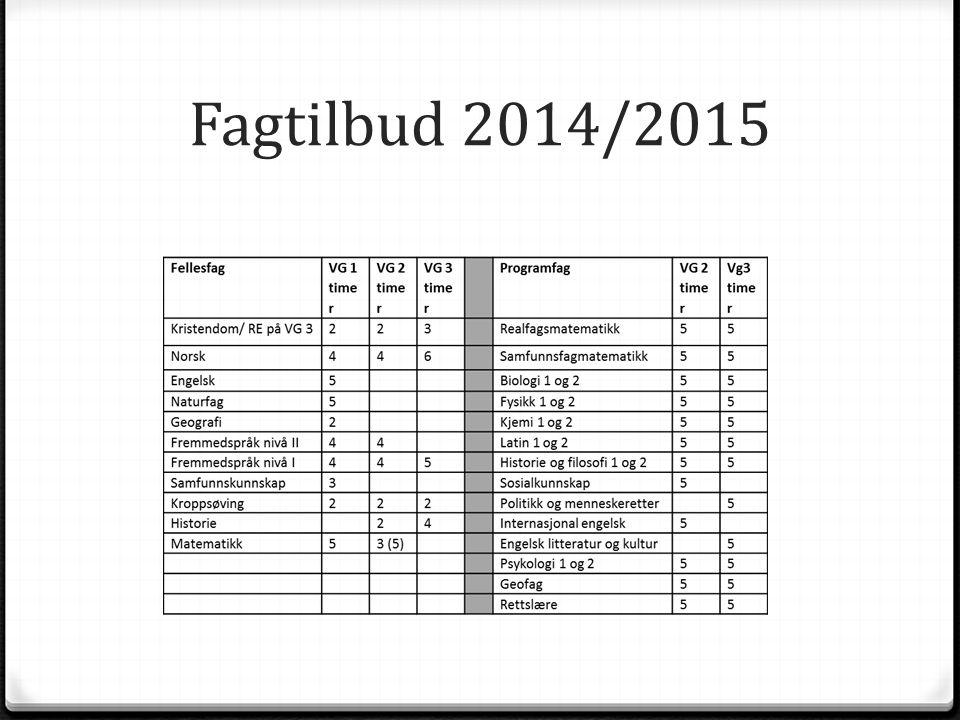 Fagtilbud 2014/2015