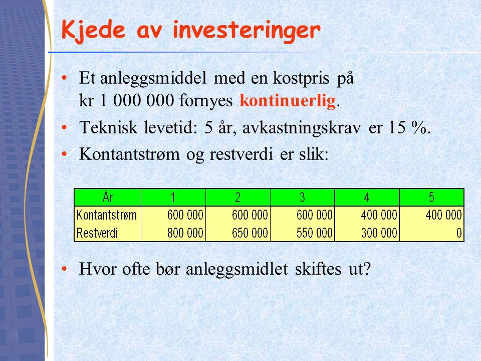 Kjede av investeringer Et anleggsmiddel med en kostpris på kr 1 000 000 fornyes kontinuerlig. Teknisk levetid: 5 år, avkastningskrav er 15 %. Kontants