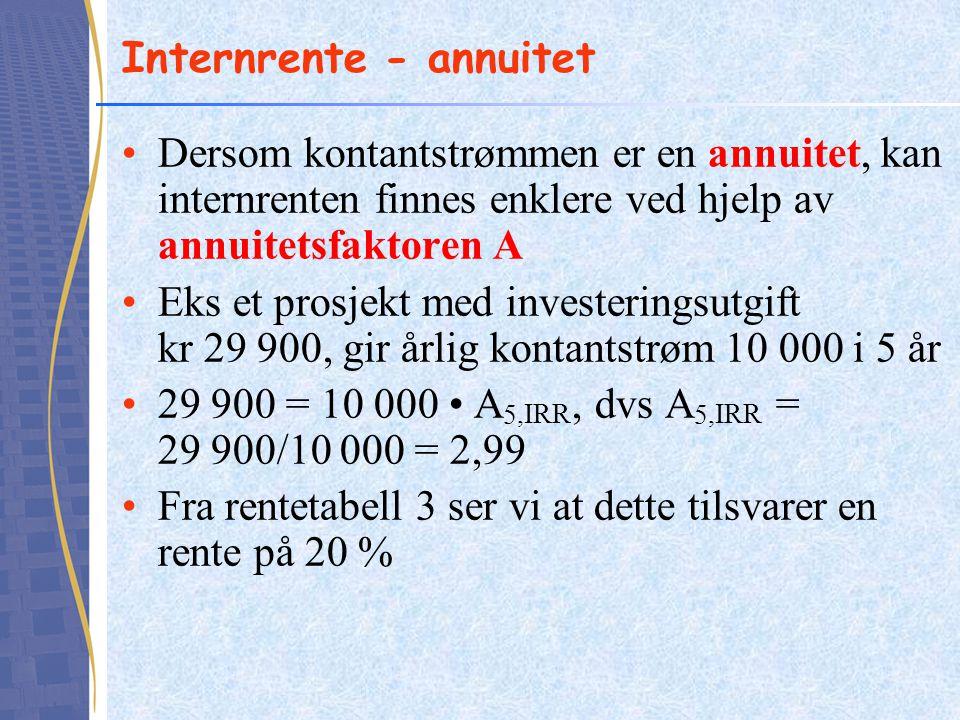 Internrente - annuitet Dersom kontantstrømmen er en annuitet, kan internrenten finnes enklere ved hjelp av annuitetsfaktoren A Eks et prosjekt med inv