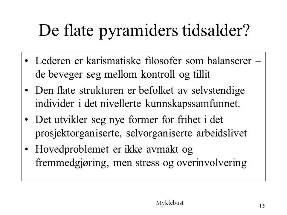 15 De flate pyramiders tidsalder.