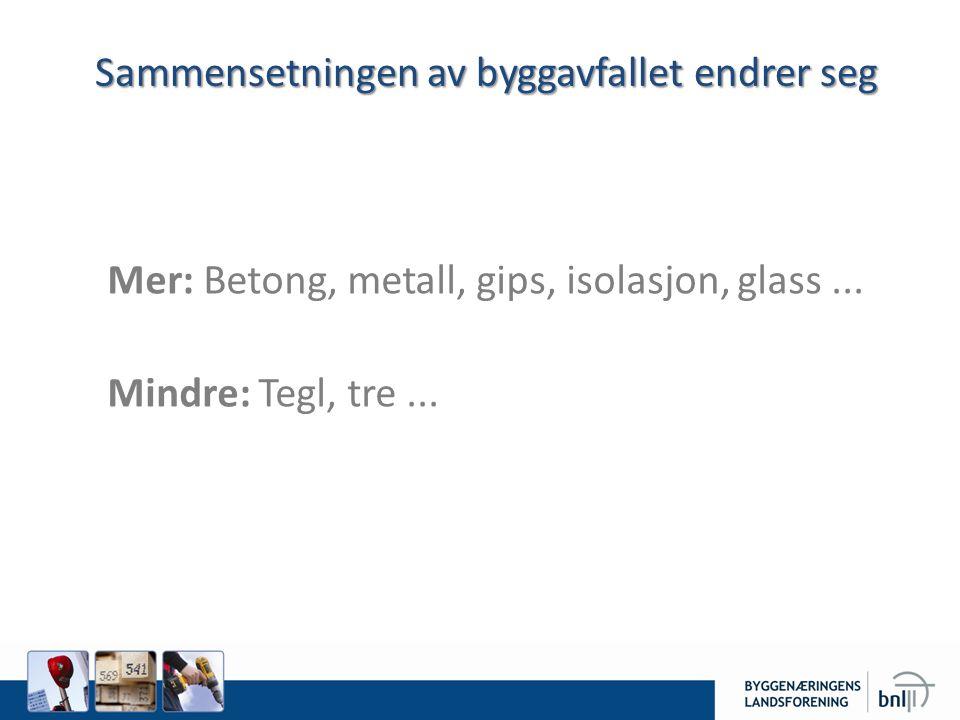 Sammensetningen av byggavfallet endrer seg Mer: Betong, metall, gips, isolasjon, glass...