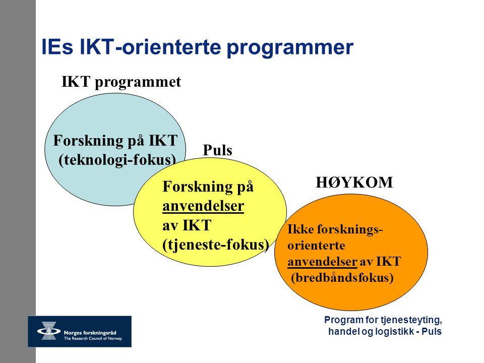 Program for tjenesteyting, handel og logistikk - Puls IEs IKT-orienterte programmer Forskning på IKT (teknologi-fokus) IKT programmet Puls Forskning p