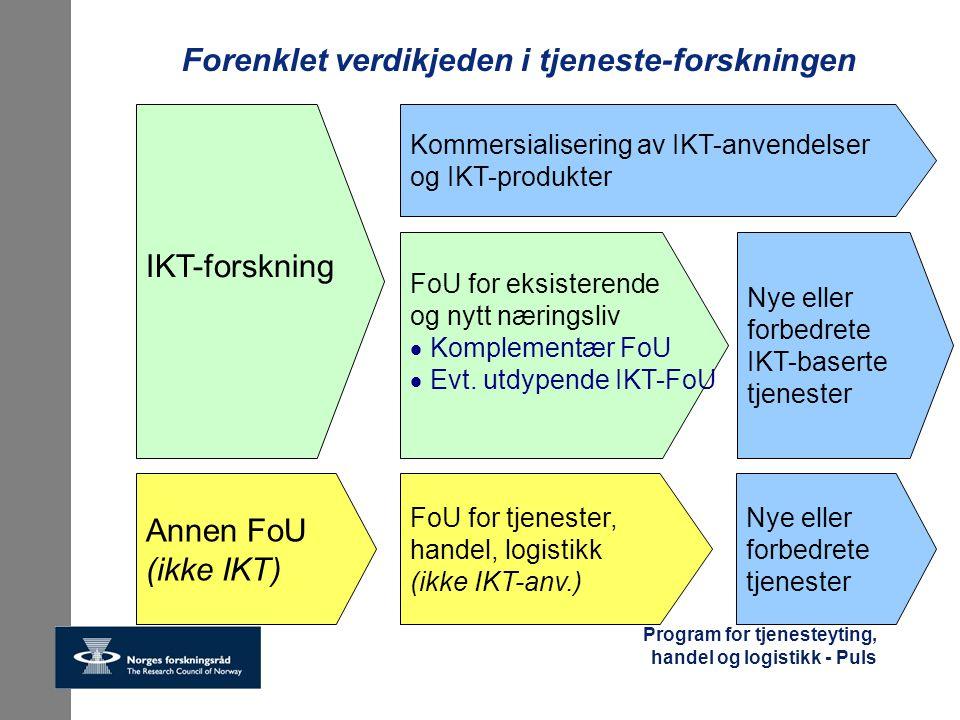Program for tjenesteyting, handel og logistikk - Puls Forenklet verdikjeden i tjeneste-forskningen IKT-forskning Kommersialisering av IKT-anvendelser