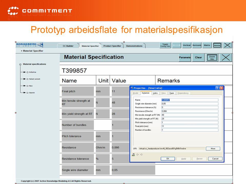 Prototyp arbeidsflate for materialspesifikasjon