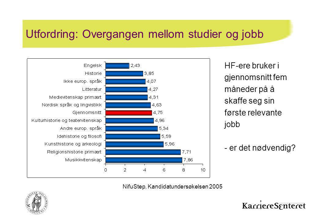< Utfordring: Overgangen mellom studier og jobb HF-ere bruker i gjennomsnitt fem måneder på å skaffe seg sin første relevante jobb - er det nødvendig?