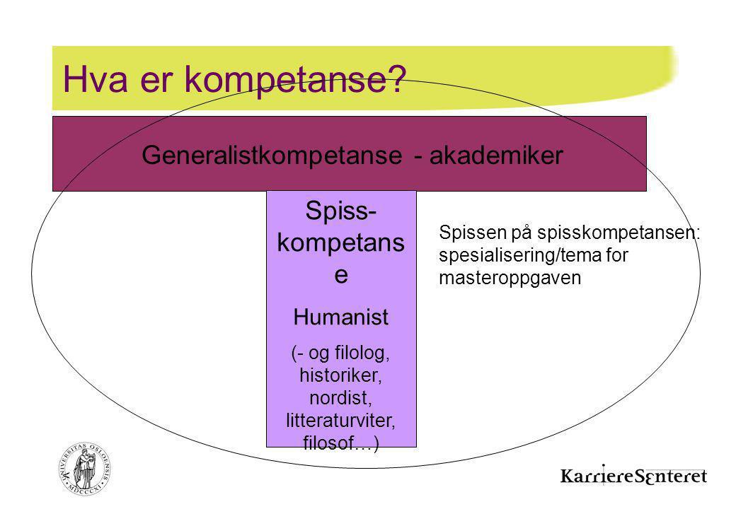 < Hva er kompetanse? Generalistkompetanse - akademiker Spiss- kompetans e Humanist (- og filolog, historiker, nordist, litteraturviter, filosof…) Spis