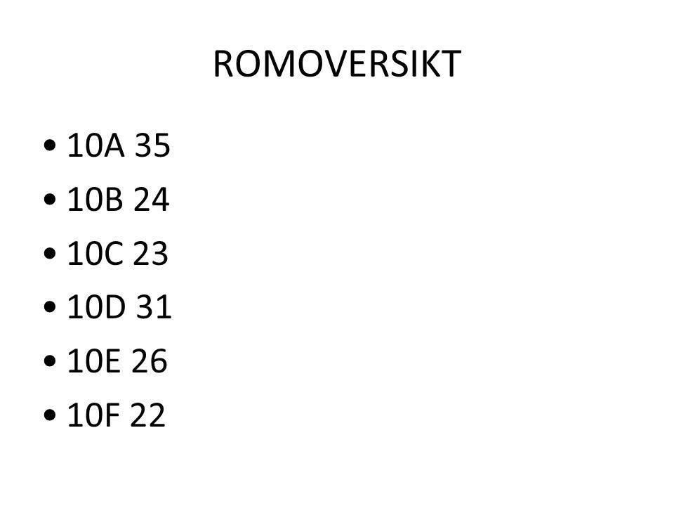 ROMOVERSIKT 10A 35 10B 24 10C 23 10D 31 10E 26 10F 22
