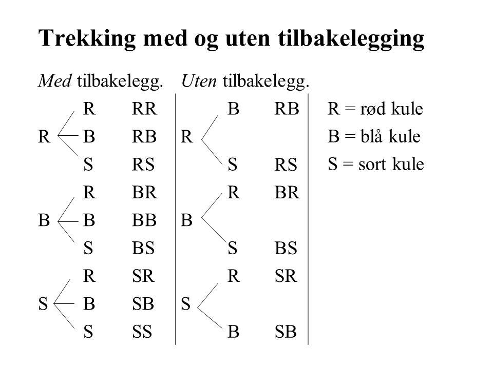 Trekking med og uten tilbakelegging Med tilbakelegg.Uten tilbakelegg. RRRBRB R = rød kule B = blå kule S = sort kule RBRBR SRSS BR R R BBBBB BS S S RS