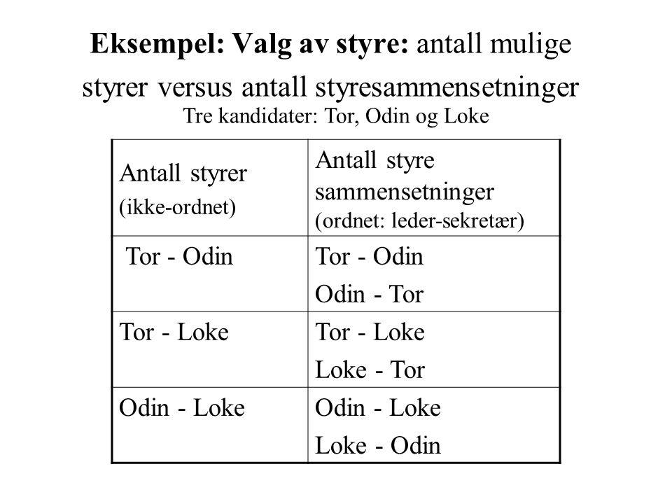 Eksempel: Valg av styre: antall mulige styrer versus antall styresammensetninger Tre kandidater: Tor, Odin og Loke Antall styrer (ikke-ordnet) Antall styre sammensetninger (ordnet: leder-sekretær) Tor - Odin Odin - Tor Tor - Loke Loke - Tor Odin - Loke Loke - Odin