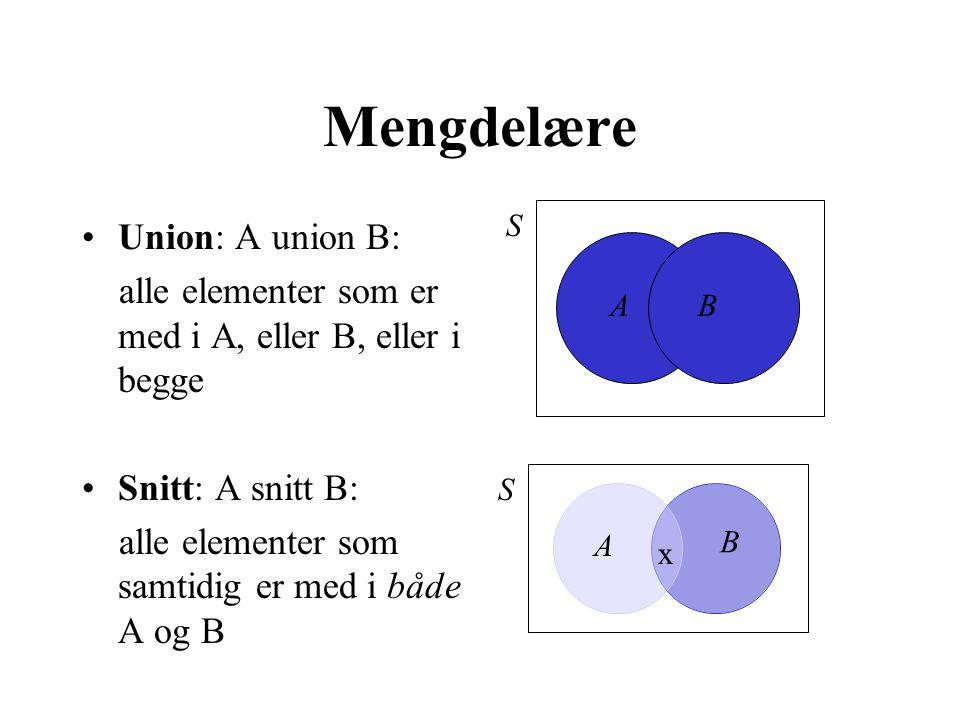 Mengdelære Union: A union B: alle elementer som er med i A, eller B, eller i begge Snitt: A snitt B: alle elementer som samtidig er med i både A og B