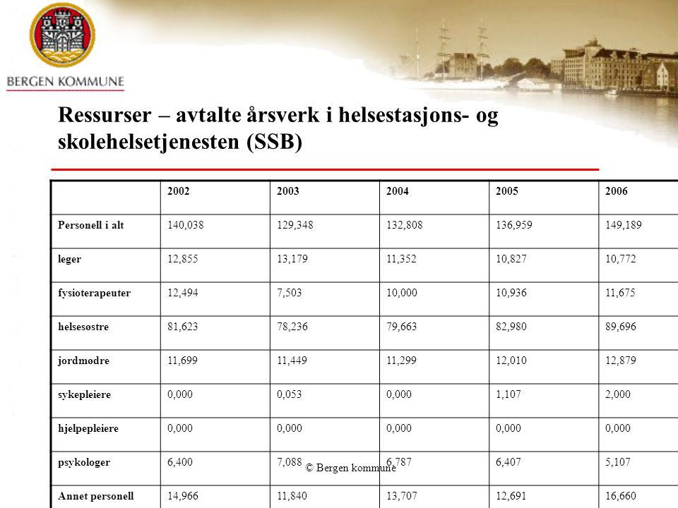 © Bergen kommune Ressurser – avtalte årsverk i helsestasjons- og skolehelsetjenesten (SSB) 20022003200420052006 Personell i alt140,038129,348132,80813