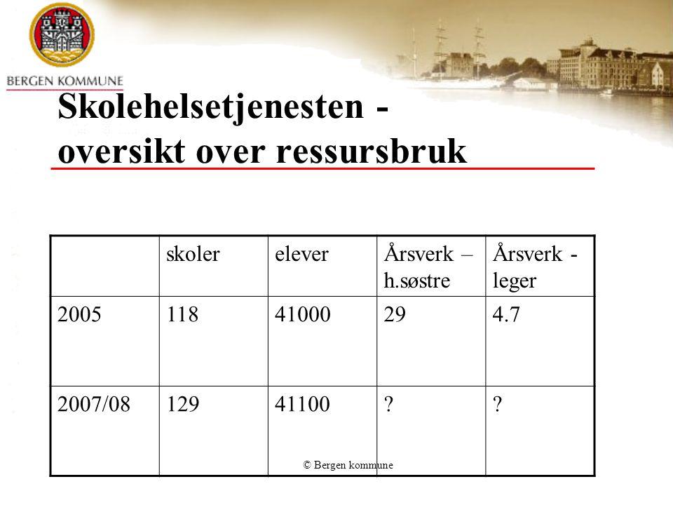 © Bergen kommune Skolehelsetjenesten - oversikt over ressursbruk skolereleverÅrsverk – h.søstre Årsverk - leger 200511841000294.7 2007/0812941100??