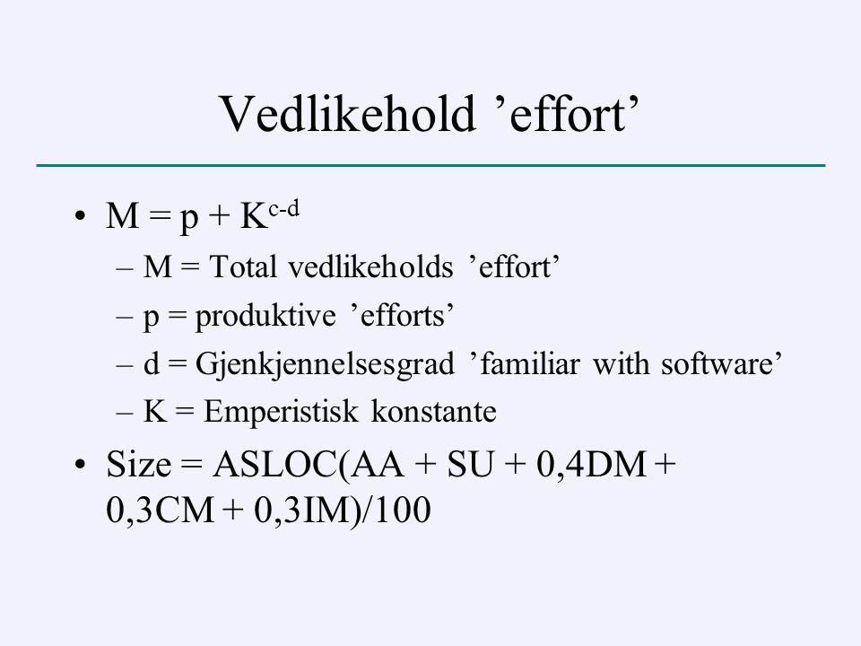 Vedlikehold 'effort' M = p + K c-d –M = Total vedlikeholds 'effort' –p = produktive 'efforts' –d = Gjenkjennelsesgrad 'familiar with software' –K = Emperistisk konstante Size = ASLOC(AA + SU + 0,4DM + 0,3CM + 0,3IM)/100