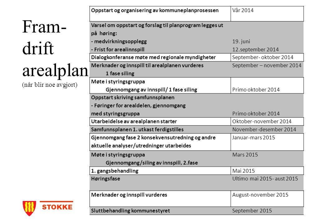 STOKKE KOMMUNE 18 Fram- drift arealplan (når blir noe avgjort) Oppstart og organisering av kommuneplanprosessenVår 2014 Varsel om oppstart og forslag