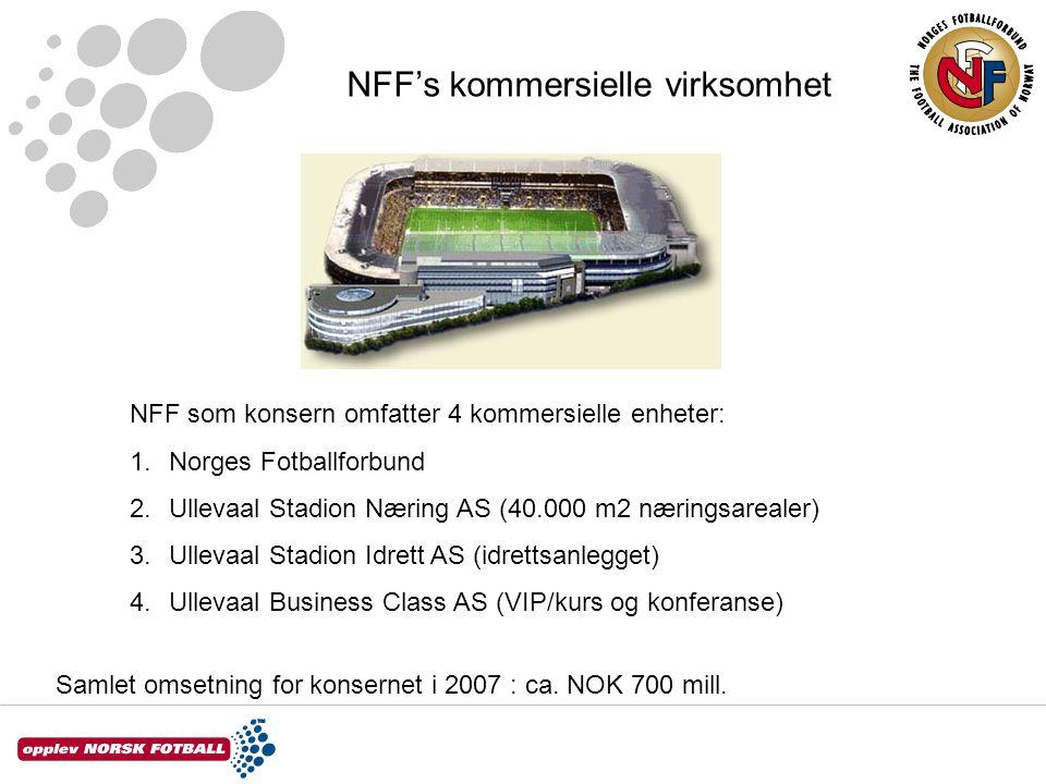 NFF's kommersielle virksomhet NFF som konsern omfatter 4 kommersielle enheter: 1.Norges Fotballforbund 2.Ullevaal Stadion Næring AS (40.000 m2 nærings