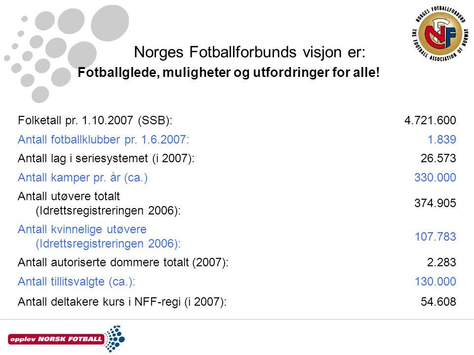 Norges Fotballforbunds visjon er: Fotballglede, muligheter og utfordringer for alle! Folketall pr. 1.10.2007 (SSB):4.721.600 Antall fotballklubber pr.