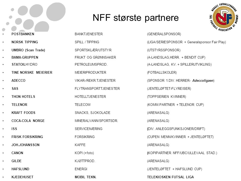 NFF største partnere POSTBANKEN BANKTJENESTER(GENERALSPONSOR) NORSK TIPPINGSPILL / TIPPING (LIGA/SERIESPONSOR + Generalsponsor Fair Play) UMBRO (Scan