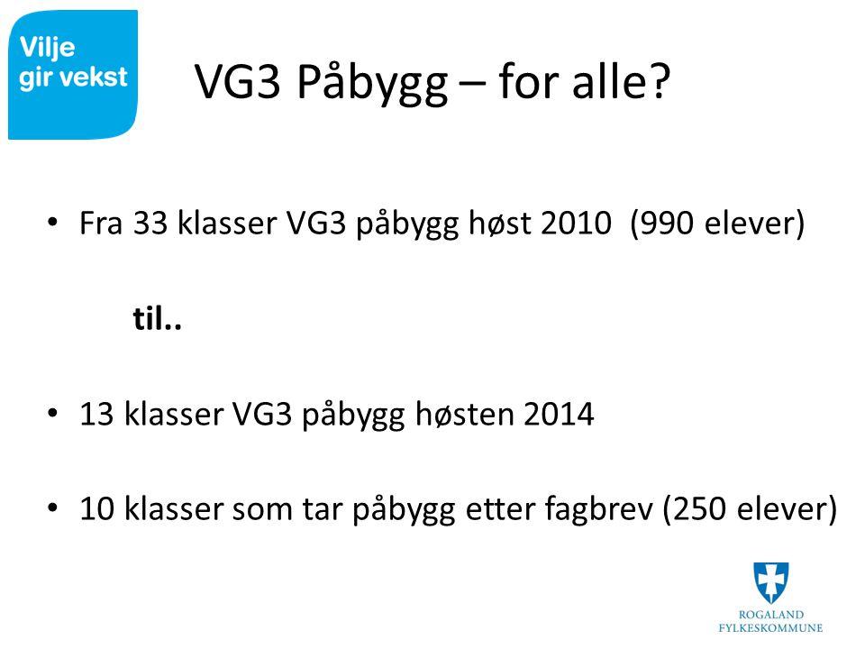 VG3 Påbygg – for alle? Fra 33 klasser VG3 påbygg høst 2010 (990 elever) til.. 13 klasser VG3 påbygg høsten 2014 10 klasser som tar påbygg etter fagbre