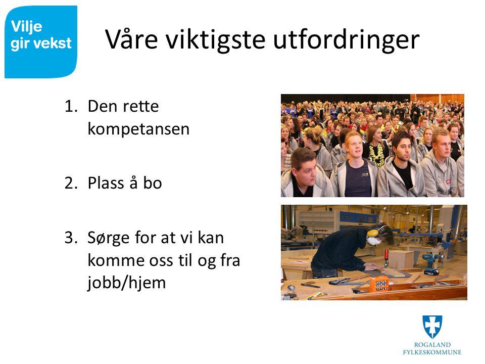 Våre viktigste utfordringer 1.Den rette kompetansen 2.Plass å bo 3.Sørge for at vi kan komme oss til og fra jobb/hjem
