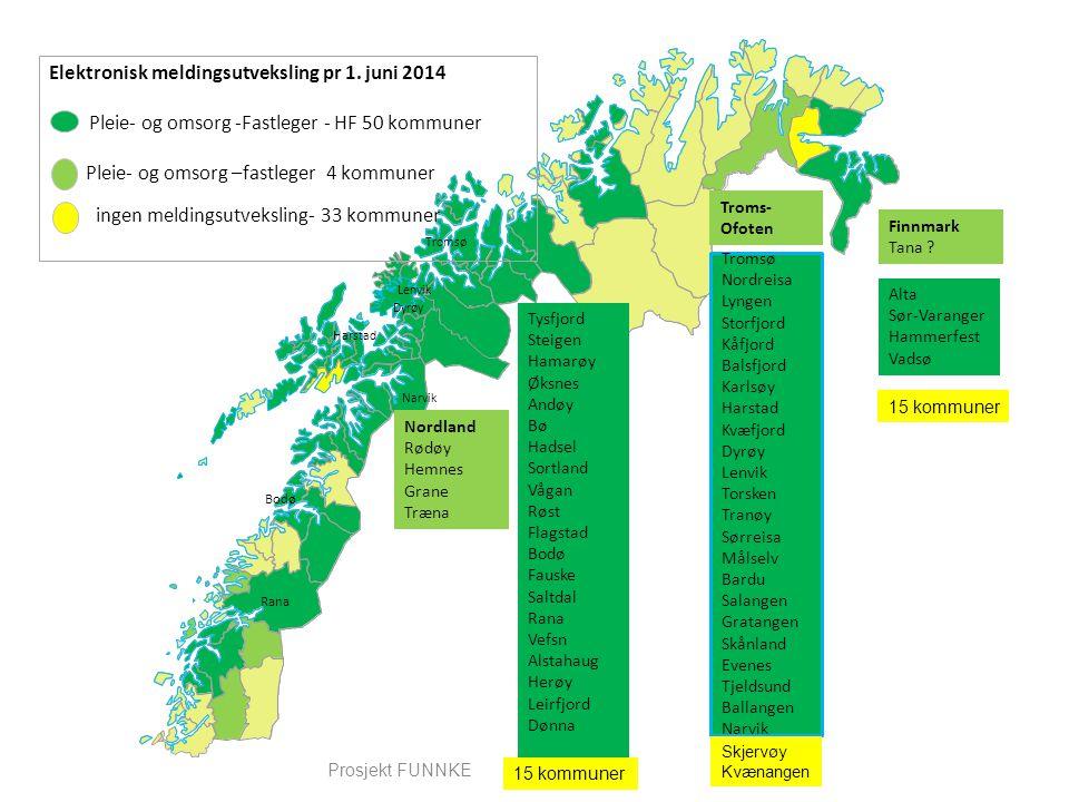 Tromsø Elektronisk meldingsutveksling pr 1.