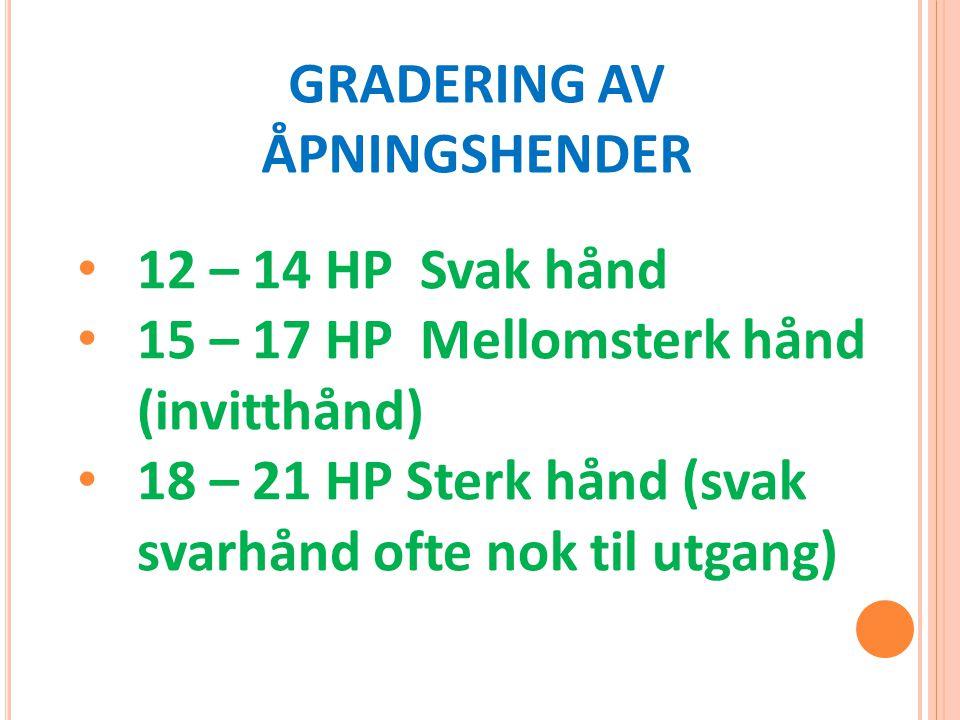 12 – 14 HP Svak hånd 15 – 17 HP Mellomsterk hånd (invitthånd) 18 – 21 HP Sterk hånd (svak svarhånd ofte nok til utgang) GRADERING AV ÅPNINGSHENDER