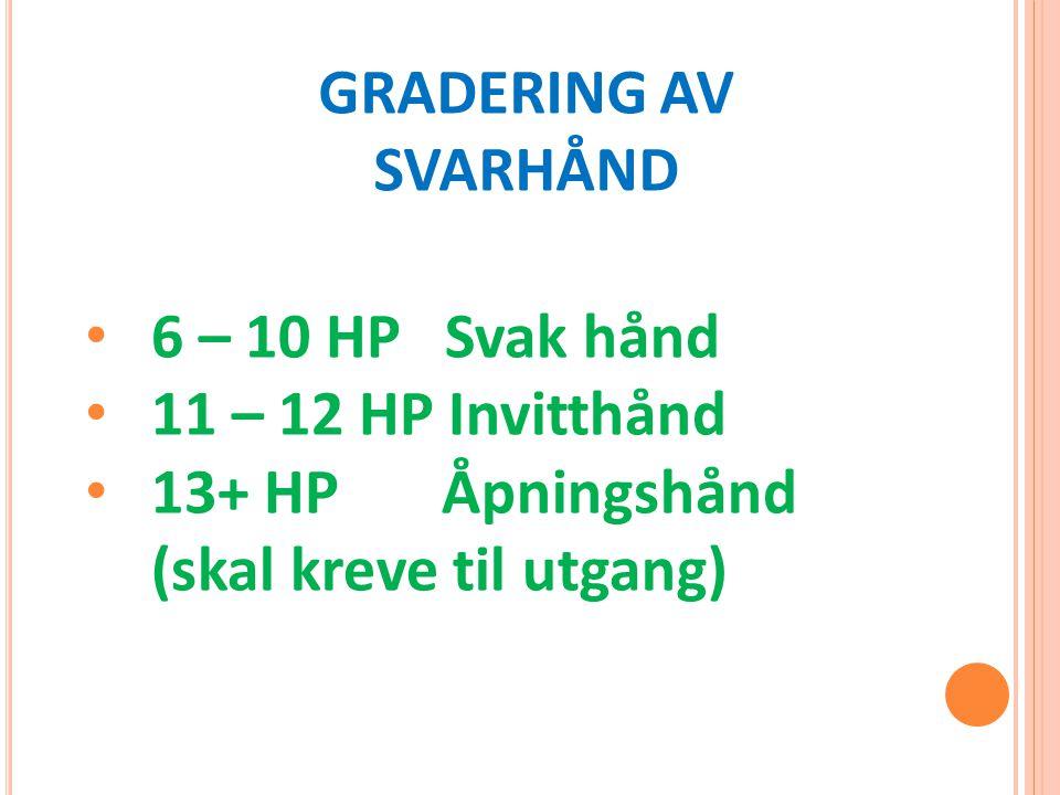 6 – 10 HP Svak hånd 11 – 12 HP Invitthånd 13+ HP Åpningshånd (skal kreve til utgang) GRADERING AV SVARHÅND
