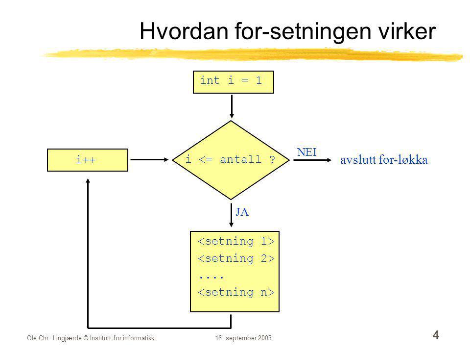 Ole Chr. Lingjærde © Institutt for informatikk16. september 2003 4 Hvordan for-setningen virker int i = 1 i <= antall ?.... i++ NEI JA avslutt for-løk