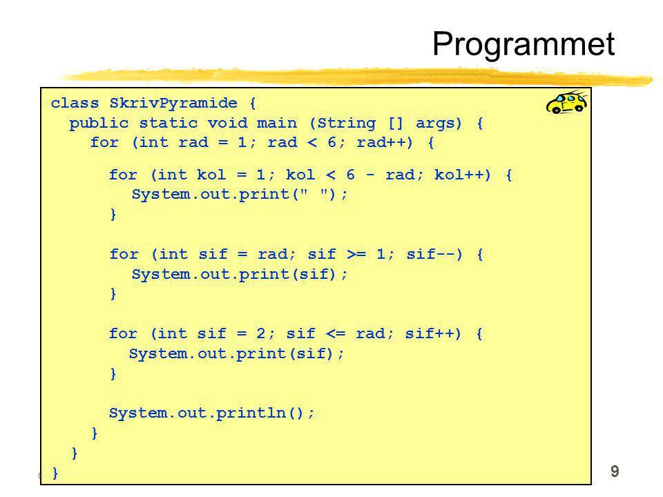 Ole Chr. Lingjærde © Institutt for informatikk16. september 2003 9 Programmet class SkrivPyramide { public static void main (String [] args) { for (in