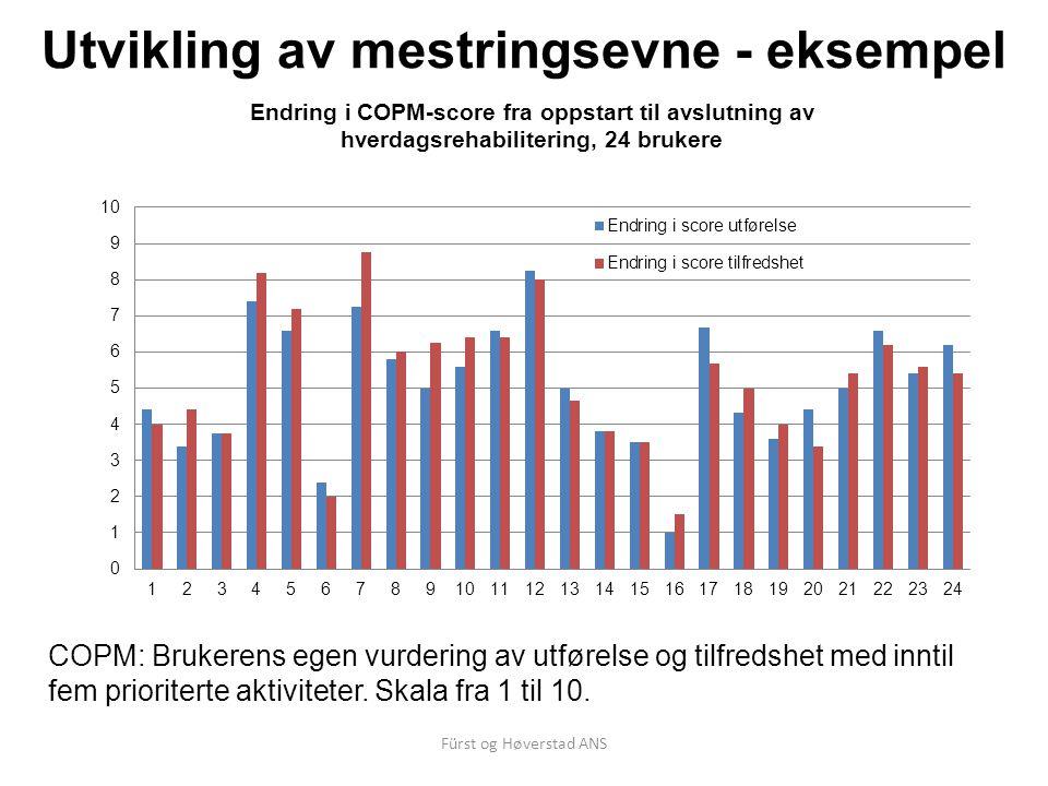 Fürst og Høverstad ANS Utvikling av mestringsevne - eksempel COPM: Brukerens egen vurdering av utførelse og tilfredshet med inntil fem prioriterte akt
