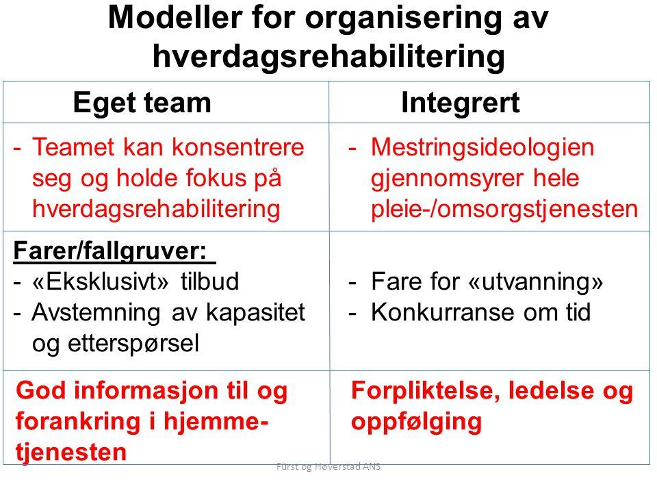 Fürst og Høverstad ANS Modeller for organisering av hverdagsrehabilitering Eget teamIntegrert - Teamet kan konsentrere- Mestringsideologien seg og hol