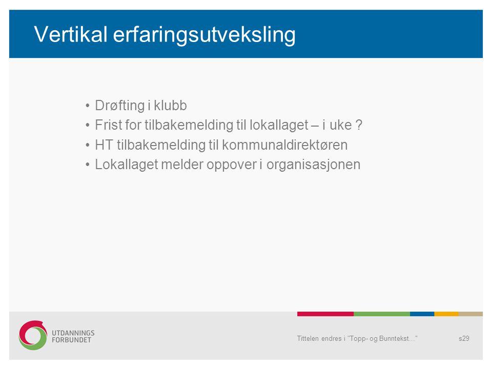 Vertikal erfaringsutveksling Drøfting i klubb Frist for tilbakemelding til lokallaget – i uke .