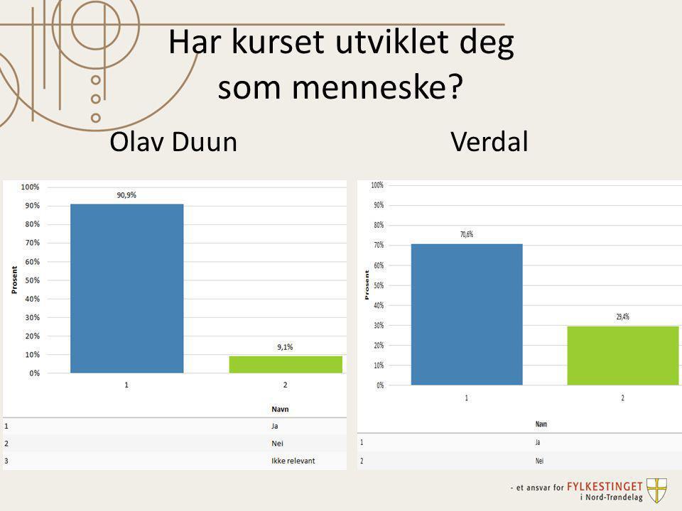 Har kurset utviklet deg som menneske? Olav DuunVerdal