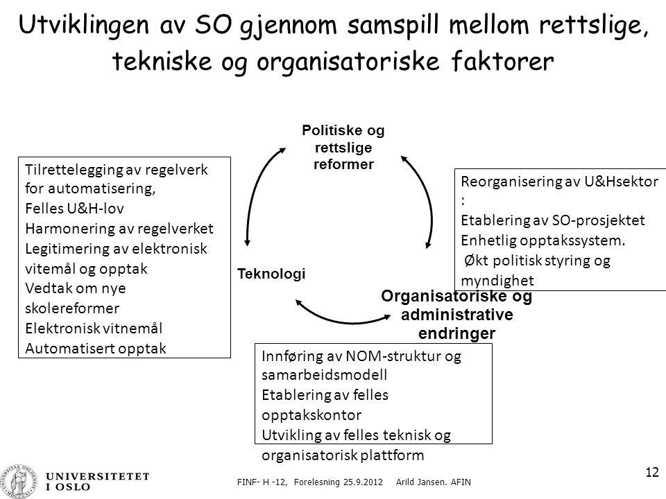 FINF- H -12, Forelesning 25.9.2012 Arild Jansen. AFIN 12 Utviklingen av SO gjennom samspill mellom rettslige, tekniske og organisatoriske faktorer Pol