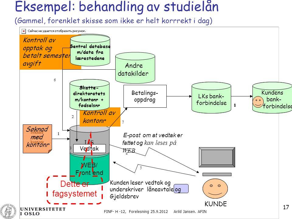 FINF- H -12, Forelesning 25.9.2012 Arild Jansen. AFIN 17 Eksempel: behandling av studielån (Gammel, forenklet skisse som ikke er helt korrrekt i dag)