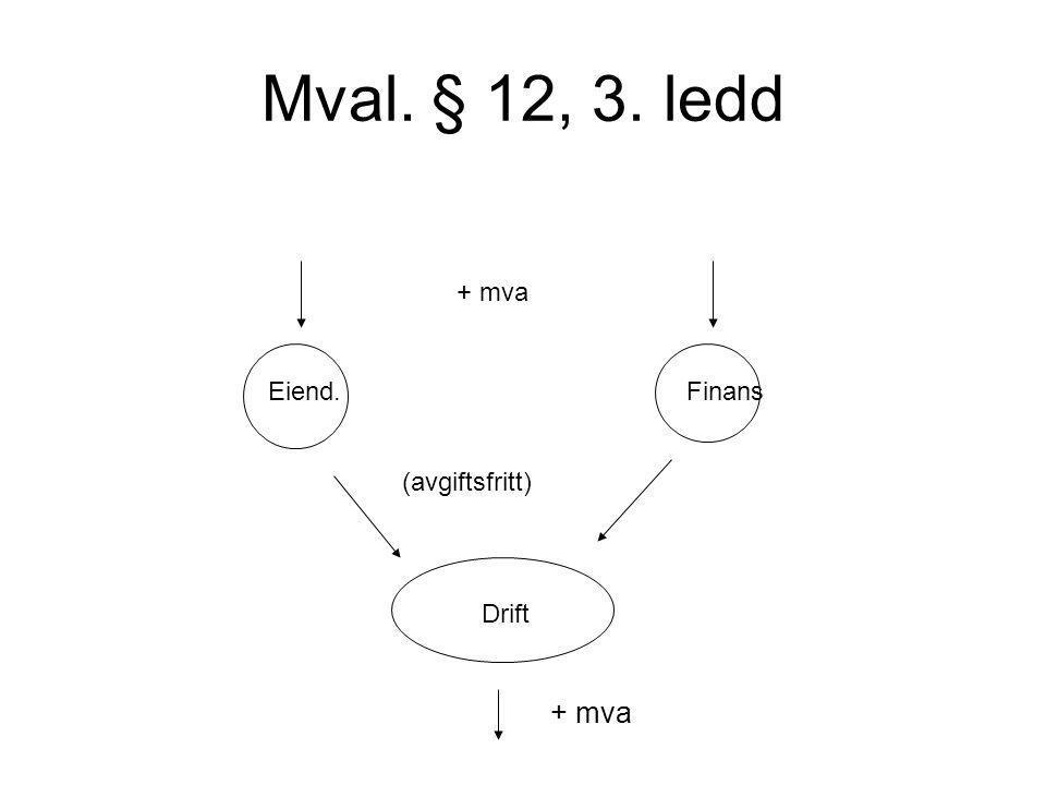 Mval. § 12, 3. ledd + mva Eiend.Finans Drift + mva (avgiftsfritt)