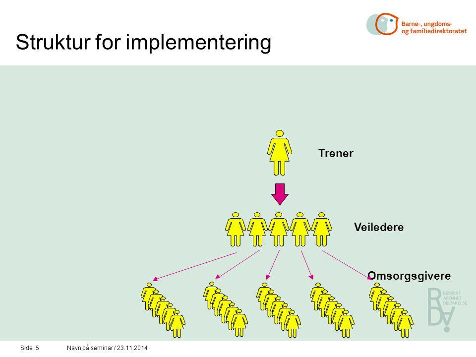 Side 5Navn på seminar / 23.11.2014 Struktur for implementering Trener Veiledere Omsorgsgivere