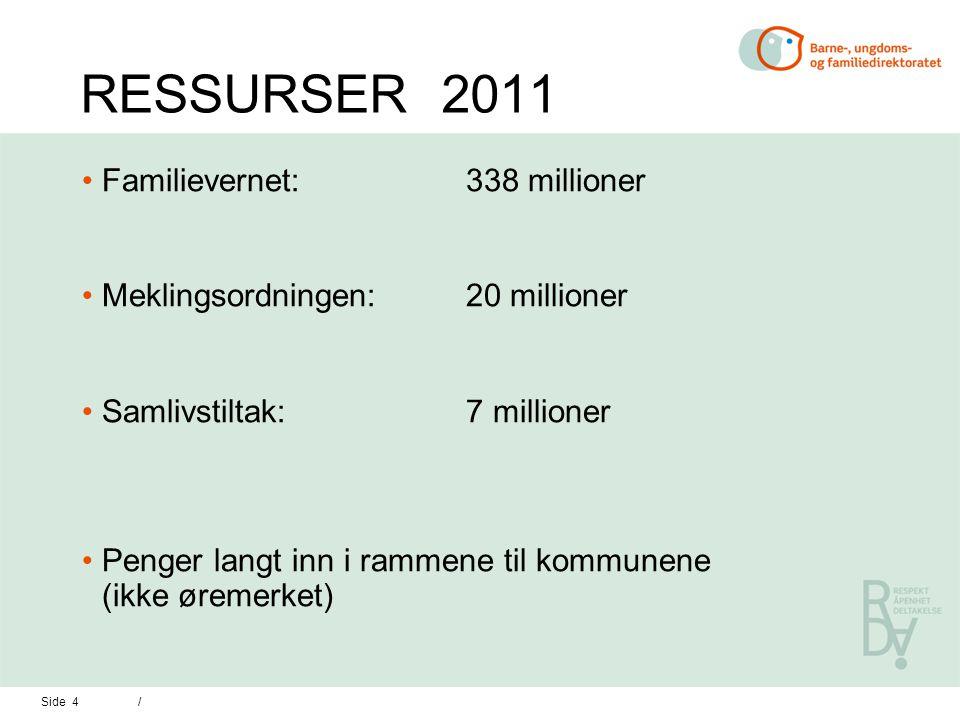 Side 4 / RESSURSER 2011 Familievernet:338 millioner Meklingsordningen: 20 millioner Samlivstiltak:7 millioner Penger langt inn i rammene til kommunene (ikke øremerket)