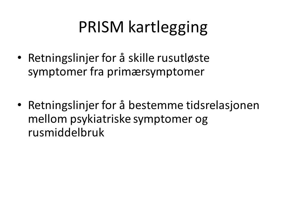 PRISM kartlegging Retningslinjer for å skille rusutløste symptomer fra primærsymptomer Retningslinjer for å bestemme tidsrelasjonen mellom psykiatrisk