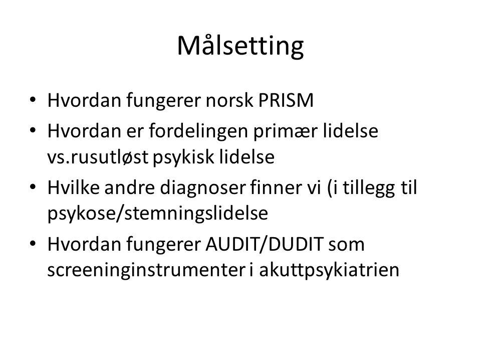 Målsetting Hvordan fungerer norsk PRISM Hvordan er fordelingen primær lidelse vs.rusutløst psykisk lidelse Hvilke andre diagnoser finner vi (i tillegg