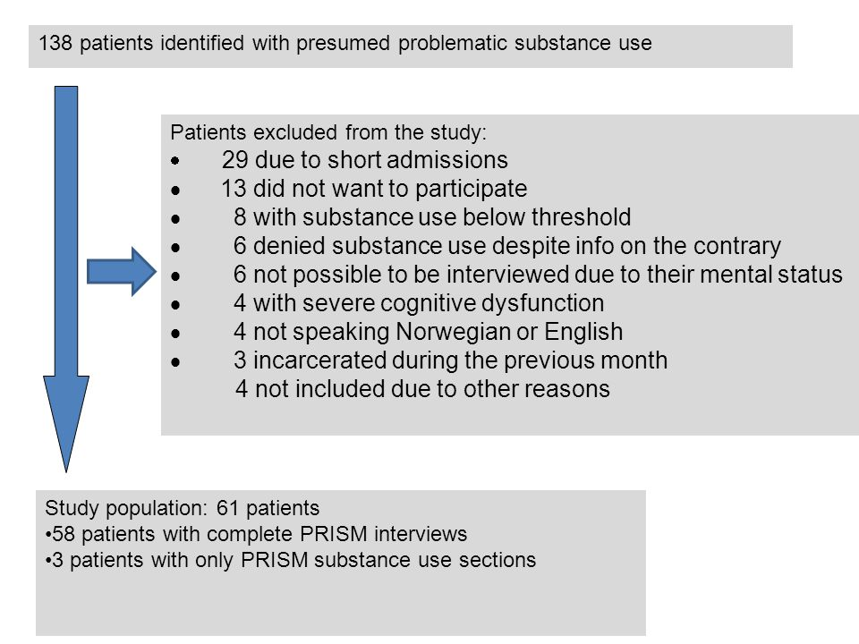 138 patients identified with presumed problematic substance use Patients excluded from the study:  29 due to short admissions  13 did not want to pa