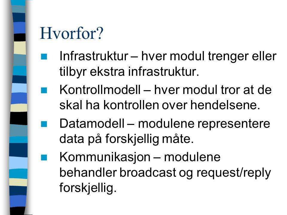 Hvorfor. Infrastruktur – hver modul trenger eller tilbyr ekstra infrastruktur.