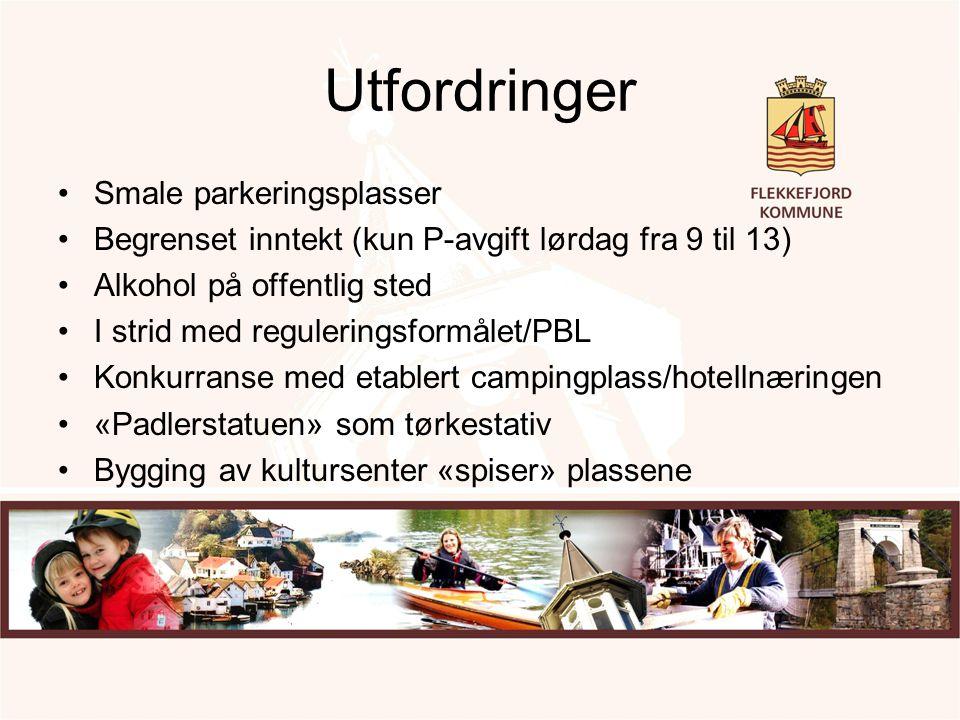 Utfordringer Smale parkeringsplasser Begrenset inntekt (kun P-avgift lørdag fra 9 til 13) Alkohol på offentlig sted I strid med reguleringsformålet/PB