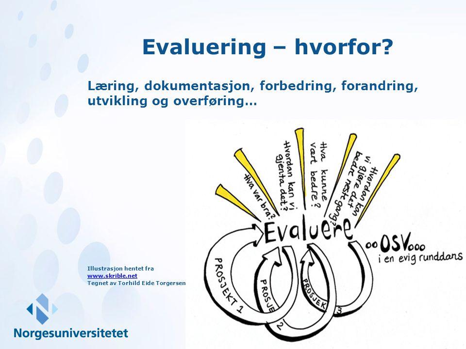 Evaluering – hvorfor? Læring, dokumentasjon, forbedring, forandring, utvikling og overføring… Illustrasjon hentet fra www.skrible.net Tegnet av Torhil