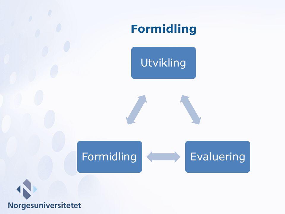 Formidling UtviklingEvalueringFormidling