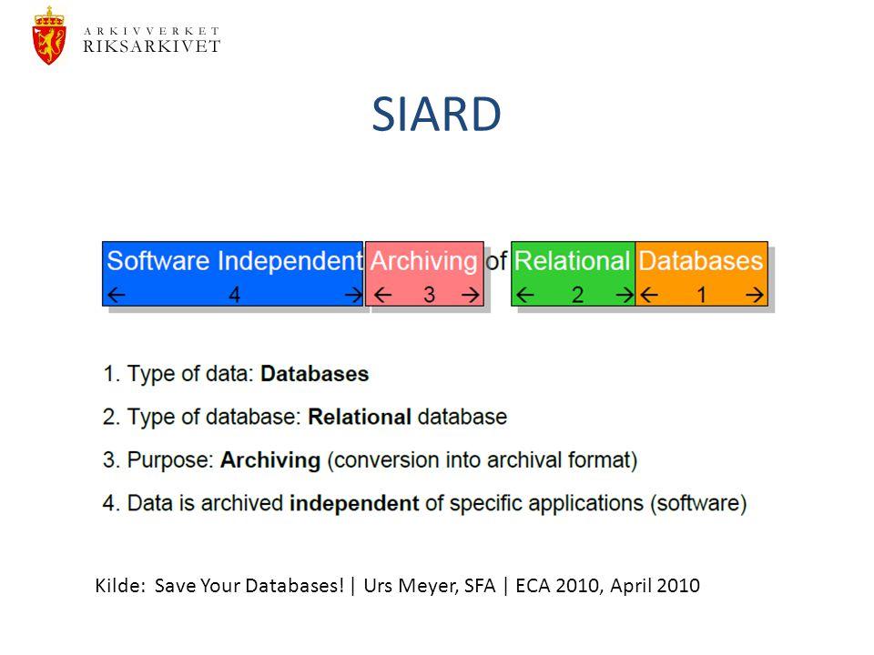 SIARD Kilde: Save Your Databases!   Urs Meyer, SFA   ECA 2010, April 2010