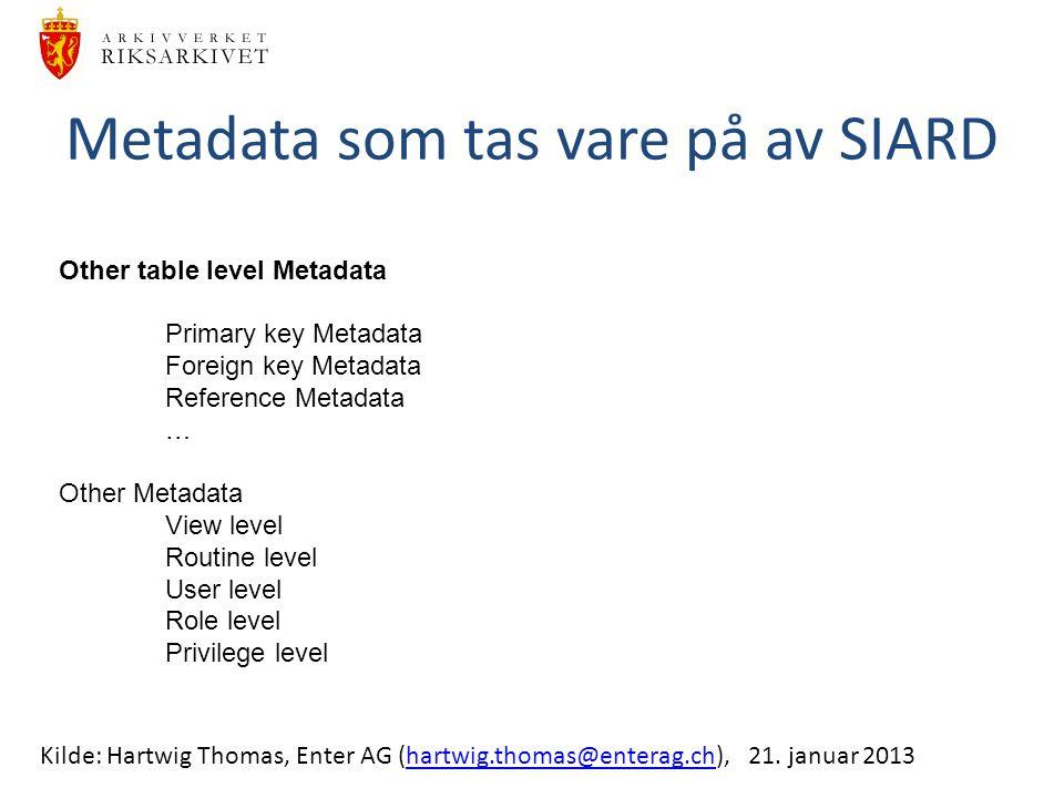 Metadata som tas vare på av SIARD Other table level Metadata Primary key Metadata Foreign key Metadata Reference Metadata … Other Metadata View level