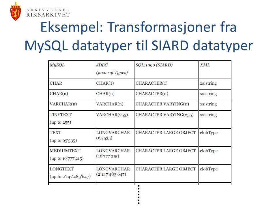 Eksempel: Transformasjoner fra MySQL datatyper til SIARD datatyper